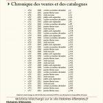 Recueil de chroniques des ventes<br> et des catalogues 2000-2014
